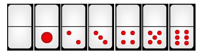 keseluruhan 7 kartu domino
